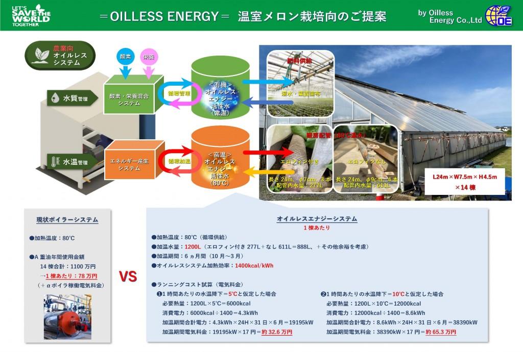 オイルレスエナジー_温室メロン栽培向提案図_01